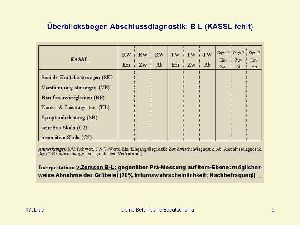 03sDiagDemo Befund und Begutachtung10 Überblicksbogen Abschlussdiagnostik: Q-Sort und VEV