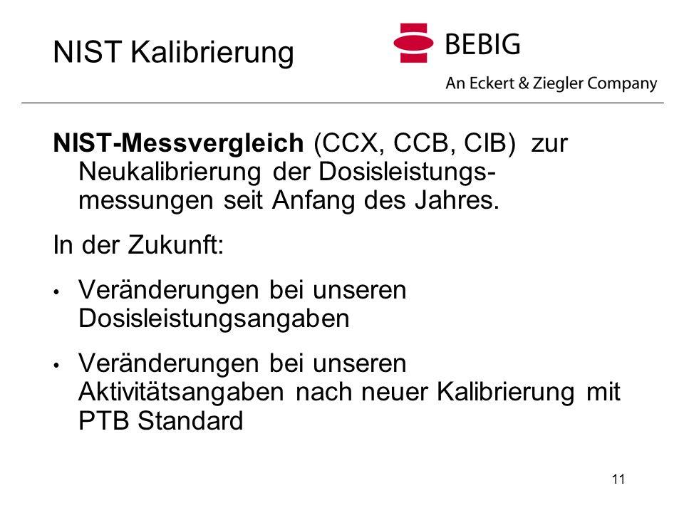 11 NIST Kalibrierung NIST-Messvergleich (CCX, CCB, CIB) zur Neukalibrierung der Dosisleistungs- messungen seit Anfang des Jahres. In der Zukunft: Verä