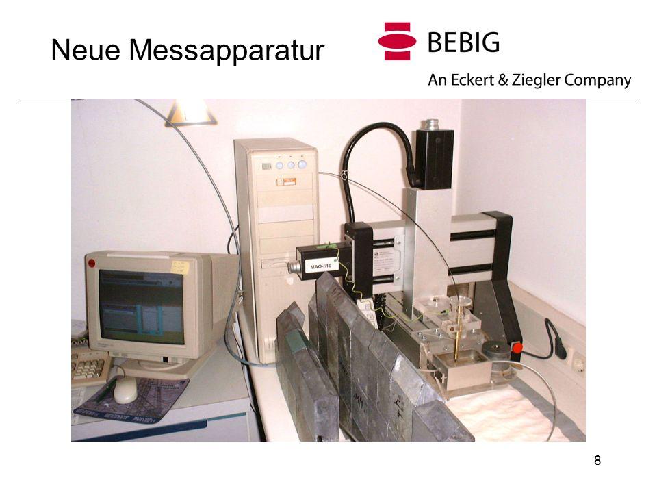 9 Oberflächen- kontaminationsprüfung Methode:Wet Wipe Test (nach ISO 9978-1992, kompatibel mit DIN 25426 Tl.4 und ANSI N43.6-1997) Zertifiziert: < 185 Bq (5nCi) (Grenzwert laut ANSI, 200Bq nach DIN und ISO), dann Quelle als dicht anzusehen Interner BEBIG Grenzwert für die Auslieferung seit Oktober 2000: < 5 Bq