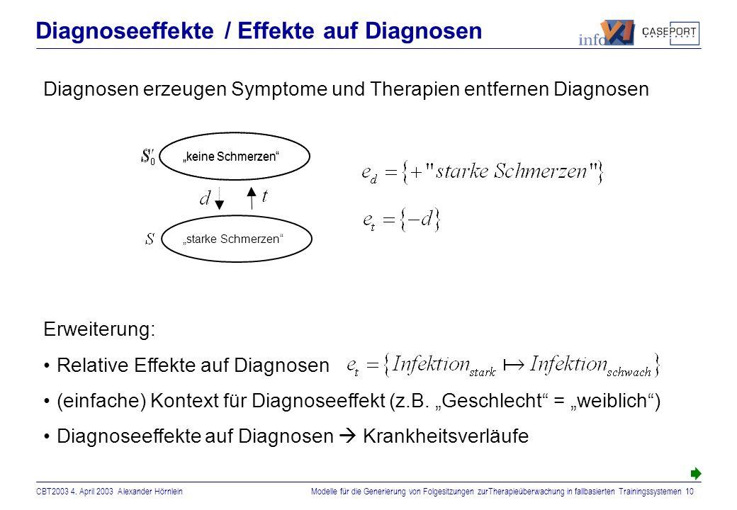 CBT2003 4. April 2003 Alexander HörnleinModelle für die Generierung von Folgesitzungen zurTherapieüberwachung in fallbasierten Trainingssystemen 9 Ang