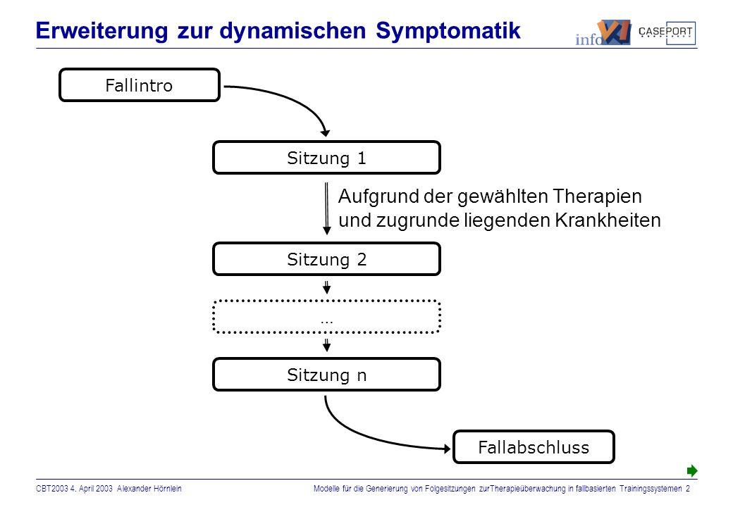 CBT2003 4. April 2003 Alexander HörnleinModelle für die Generierung von Folgesitzungen zurTherapieüberwachung in fallbasierten Trainingssystemen 1 Mot