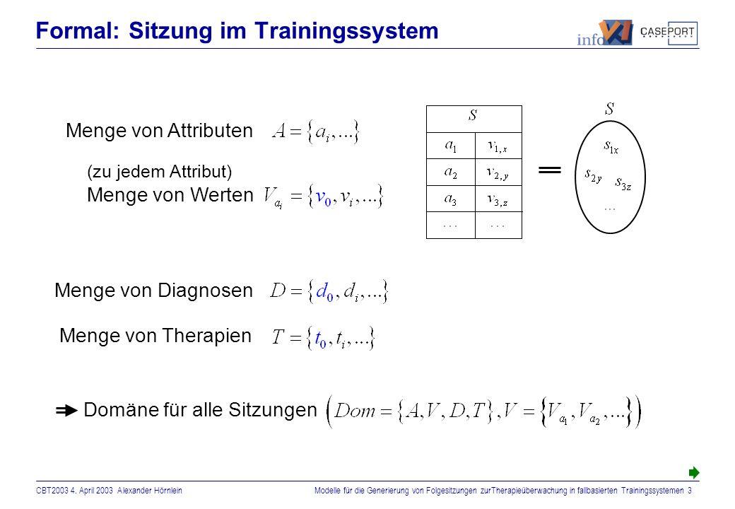 CBT2003 4. April 2003 Alexander HörnleinModelle für die Generierung von Folgesitzungen zurTherapieüberwachung in fallbasierten Trainingssystemen 2 Erw
