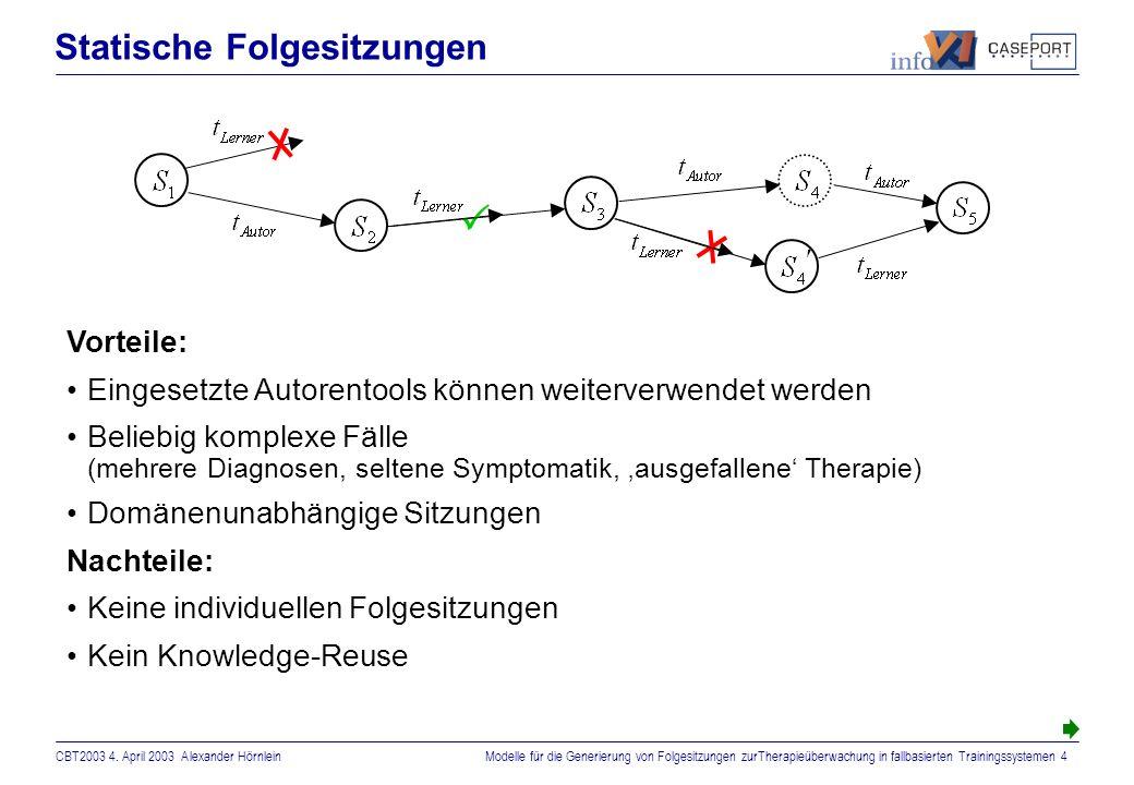 CBT2003 4. April 2003 Alexander HörnleinModelle für die Generierung von Folgesitzungen zurTherapieüberwachung in fallbasierten Trainingssystemen 3 For
