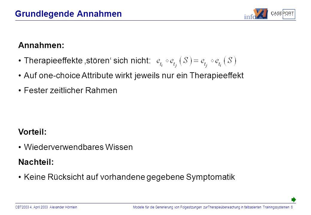 CBT2003 4. April 2003 Alexander HörnleinModelle für die Generierung von Folgesitzungen zurTherapieüberwachung in fallbasierten Trainingssystemen 5 Abs