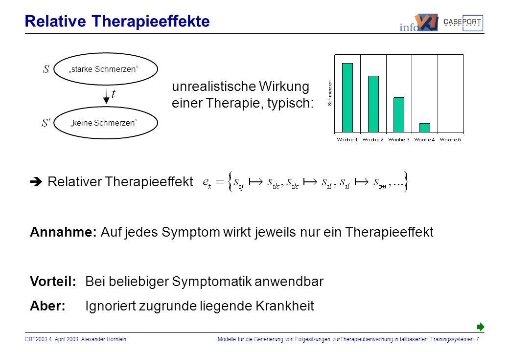 CBT2003 4. April 2003 Alexander HörnleinModelle für die Generierung von Folgesitzungen zurTherapieüberwachung in fallbasierten Trainingssystemen 6 Gru