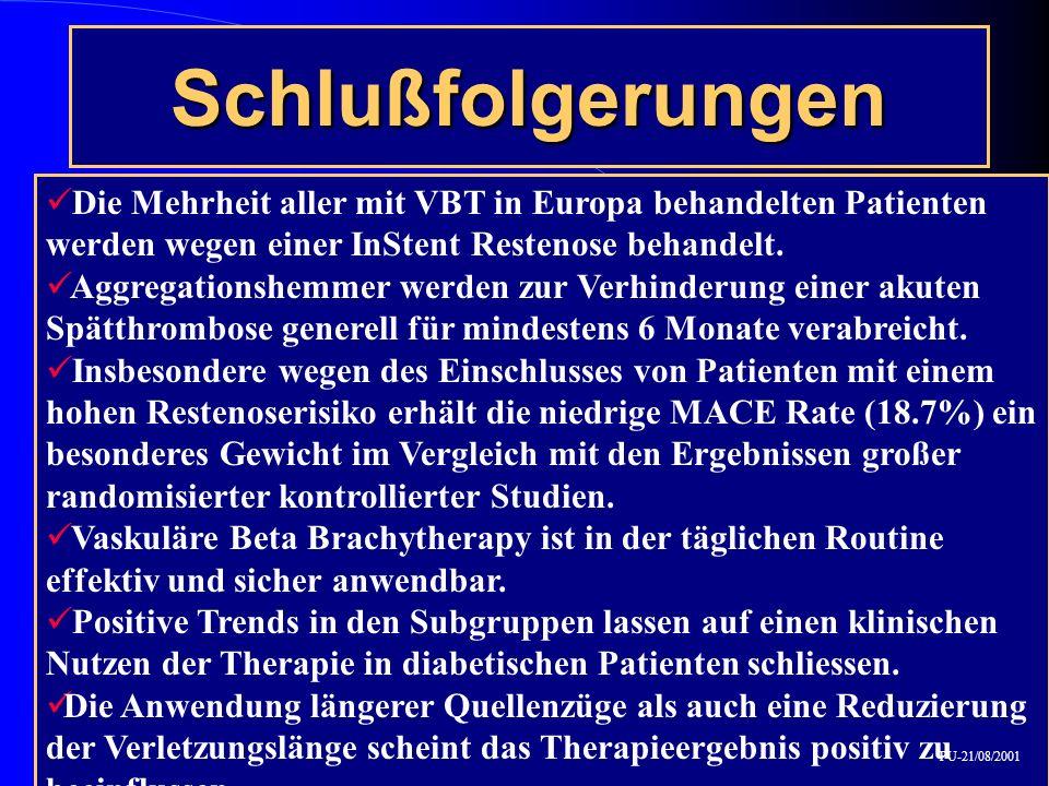 Die Mehrheit aller mit VBT in Europa behandelten Patienten werden wegen einer InStent Restenose behandelt. Aggregationshemmer werden zur Verhinderung