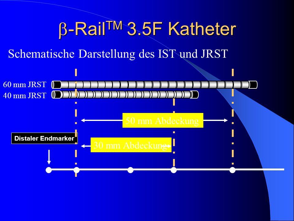 Distaler Endmarker -Rail TM 3.5F Katheter -Rail TM 3.5F Katheter Schematische Darstellung des IST und JRST 60 mm JRST 40 mm JRST 30 mm Abdeckung 50 mm