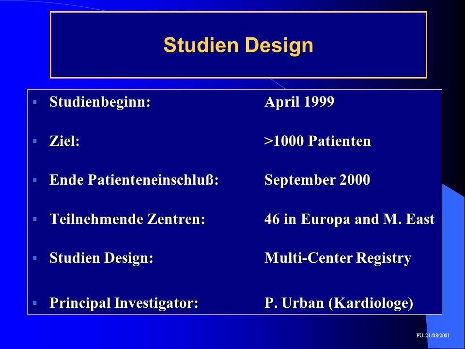 Studienbeginn: April 1999 Studienbeginn: April 1999 Ziel:>1000 Patienten Ziel:>1000 Patienten Ende Patienteneinschluß:September 2000 Ende Patientenein