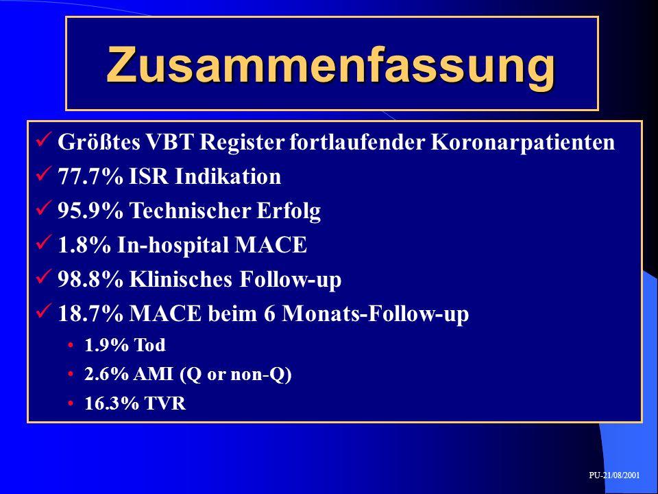 Größtes VBT Register fortlaufender Koronarpatienten 77.7% ISR Indikation 95.9% Technischer Erfolg 1.8% In-hospital MACE 98.8% Klinisches Follow-up 18.