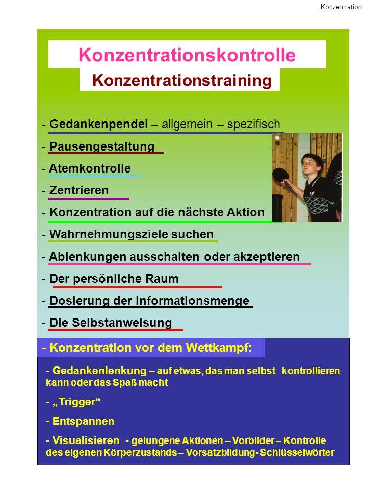 Konzentrationskontrolle Konzentrationstraining - Gedankenpendel – allgemein – spezifisch - Pausengestaltung - Atemkontrolle - Zentrieren - Konzentrati
