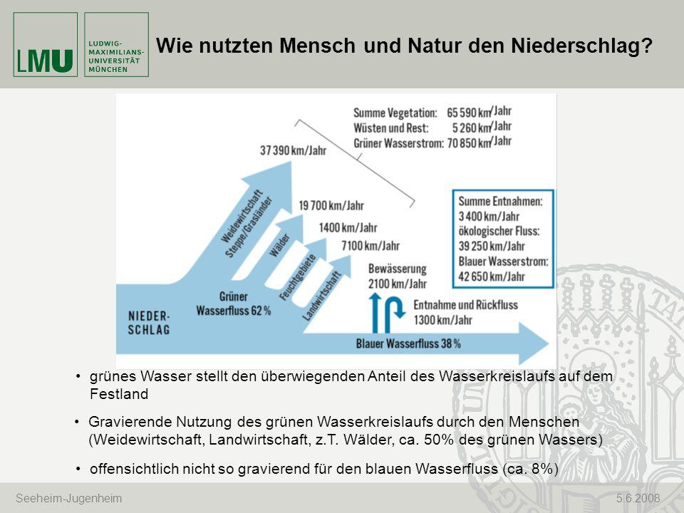 Seeheim-Jugenheim 5.6.2008 Wie nutzten Mensch und Natur den Niederschlag? offensichtlich nicht so gravierend für den blauen Wasserfluss (ca. 8%) Gravi