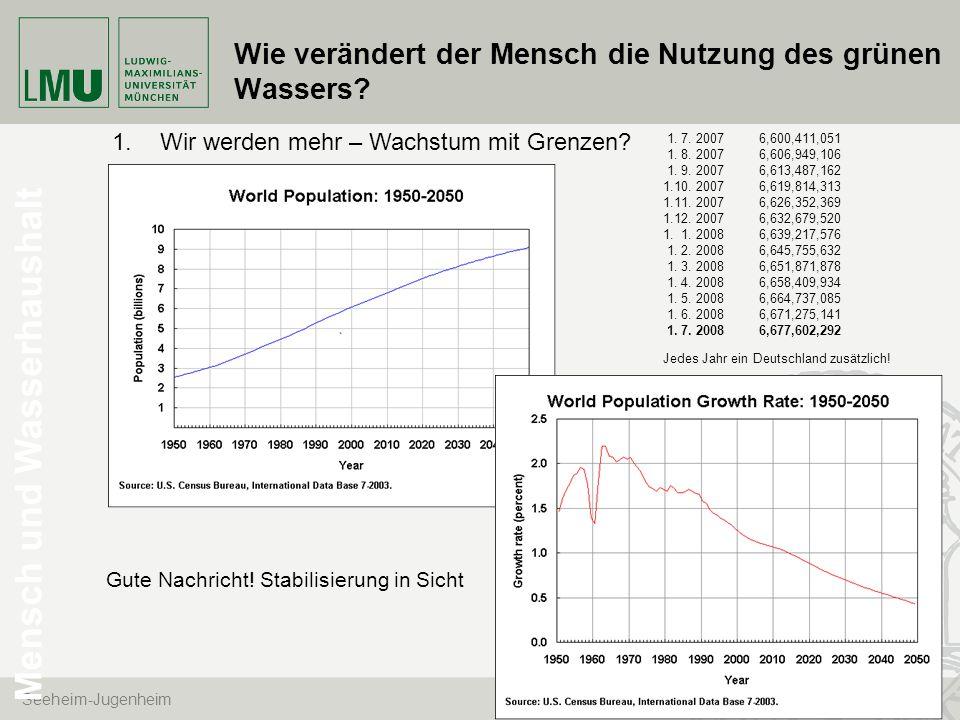 Seeheim-Jugenheim 5.6.2008 Wie verändert der Mensch die Nutzung des grünen Wassers? 1.Wir werden mehr – Wachstum mit Grenzen? 1. 7. 2007 6,600,411,051