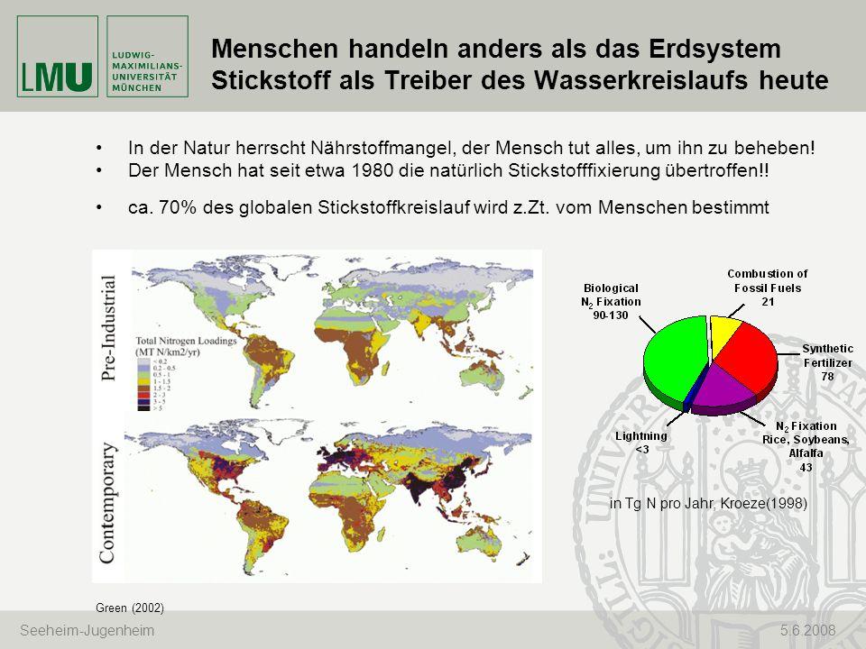 Seeheim-Jugenheim 5.6.2008 Menschen handeln anders als das Erdsystem Stickstoff als Treiber des Wasserkreislaufs heute In der Natur herrscht Nährstoff