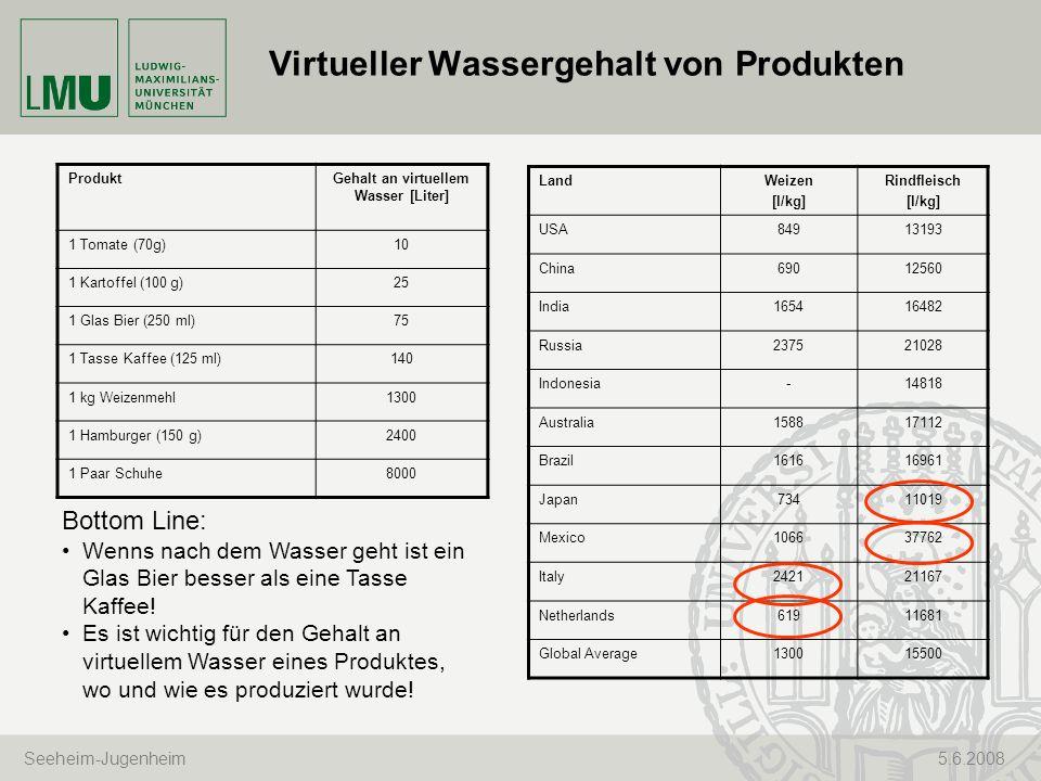Seeheim-Jugenheim 5.6.2008 Virtueller Wassergehalt von Produkten ProduktGehalt an virtuellem Wasser [Liter] 1 Tomate (70g)10 1 Kartoffel (100 g)25 1 G