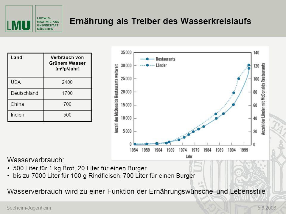 Seeheim-Jugenheim 5.6.2008 Ernährung als Treiber des Wasserkreislaufs Wasserverbrauch: 500 Liter für 1 kg Brot, 20 Liter für einen Burger bis zu 7000