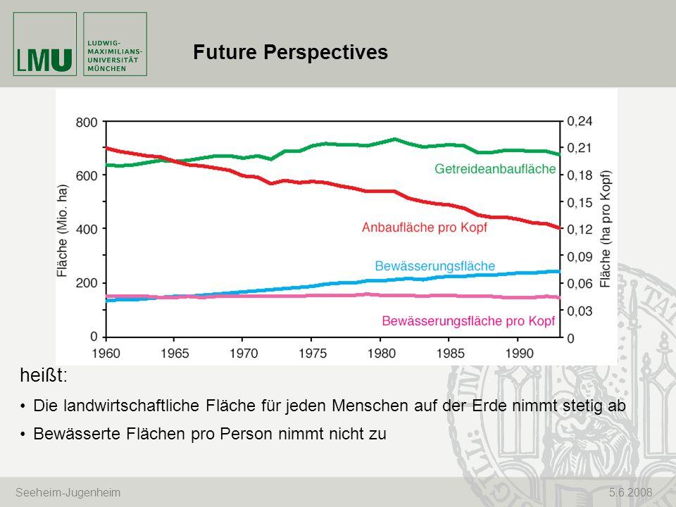 Seeheim-Jugenheim 5.6.2008 Future Perspectives heißt: Die landwirtschaftliche Fläche für jeden Menschen auf der Erde nimmt stetig ab Bewässerte Fläche