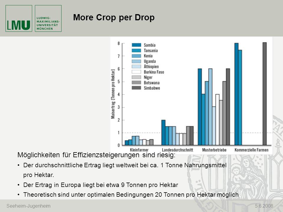 Seeheim-Jugenheim 5.6.2008 More Crop per Drop Möglichkeiten für Effizienzsteigerungen sind riesig: Der durchschnittliche Ertrag liegt weltweit bei ca.