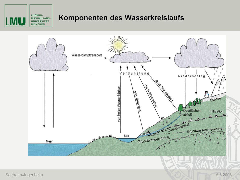 Seeheim-Jugenheim 5.6.2008 Komponenten des Wasserkreislaufs