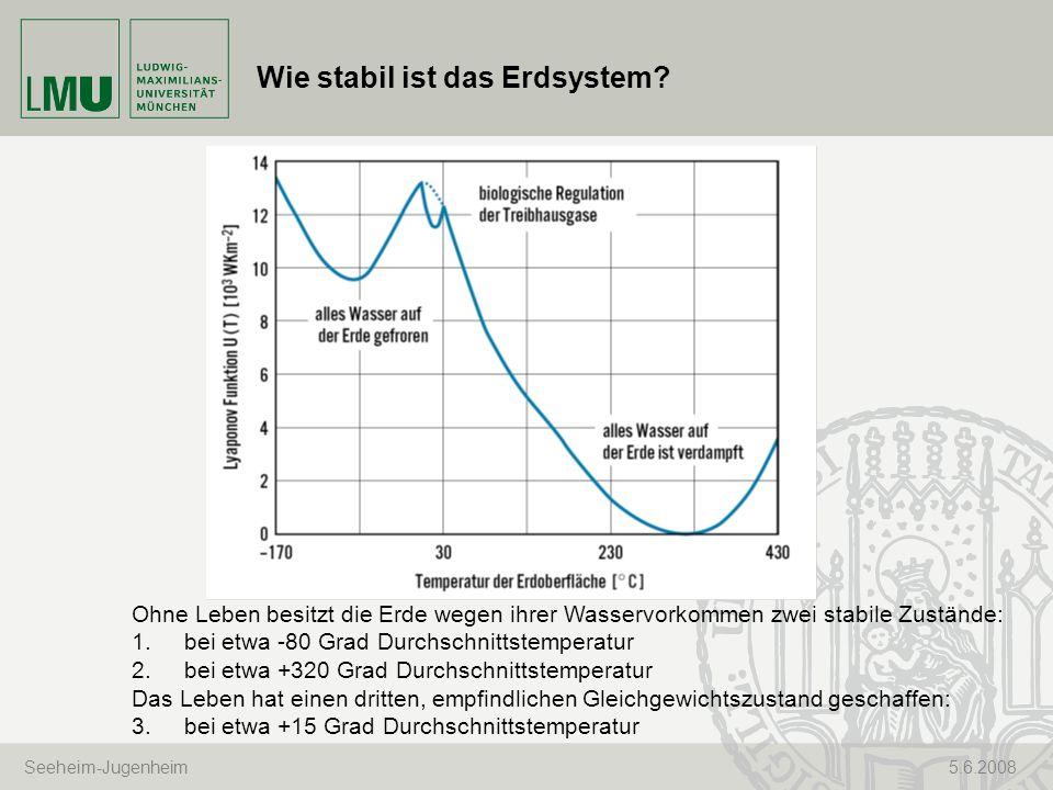Seeheim-Jugenheim 5.6.2008 Wie stabil ist das Erdsystem? Ohne Leben besitzt die Erde wegen ihrer Wasservorkommen zwei stabile Zustände: 1.bei etwa -80