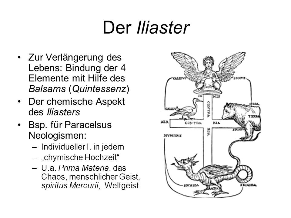 Der Iliaster Zur Verlängerung des Lebens: Bindung der 4 Elemente mit Hilfe des Balsams (Quintessenz) Der chemische Aspekt des Iliasters Bsp. für Parac