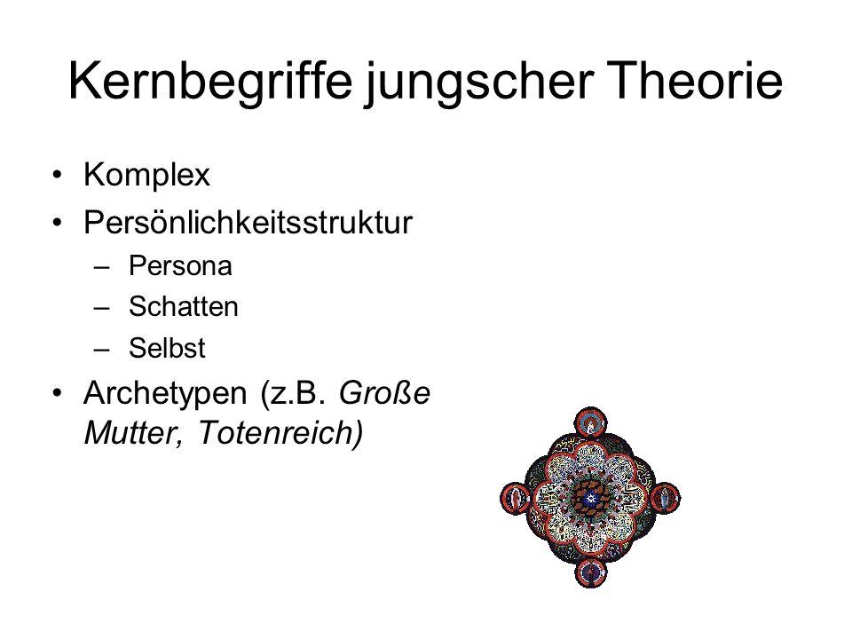 Kernbegriffe jungscher Theorie Komplex Persönlichkeitsstruktur – Persona – Schatten – Selbst Archetypen (z.B. Große Mutter, Totenreich)