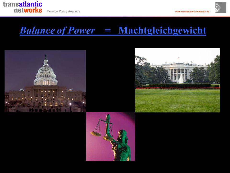 Balance of Power = Machtgleichgewicht
