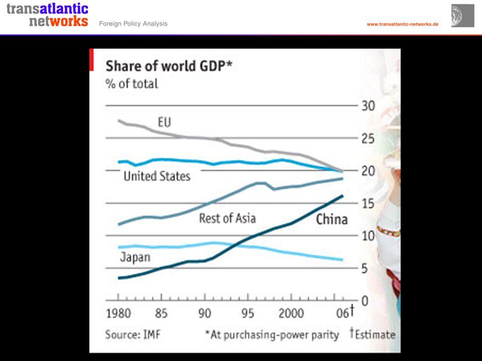 Wirtschaftsstärke 2005