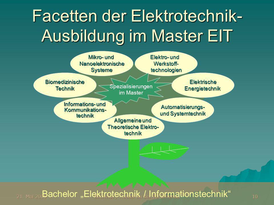 21. Mai 2006 Bachelor / Master an der TU Ilmenau 10 Facetten der Elektrotechnik- Ausbildung im Master EIT Bachelor Elektrotechnik / Informationstechni