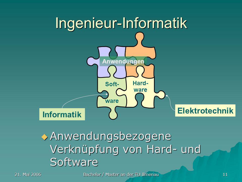 21. Mai 2006 Bachelor / Master an der TU Ilmenau 11 Ingenieur-Informatik Anwendungsbezogene Verknüpfung von Hard- und Software Anwendungsbezogene Verk