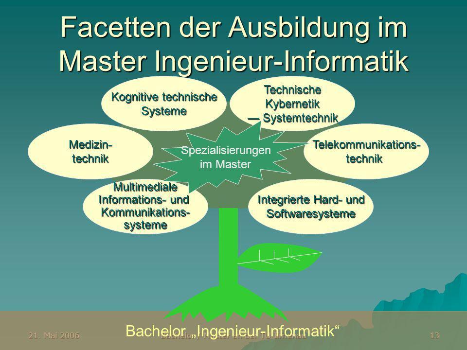 21. Mai 2006 Bachelor / Master an der TU Ilmenau 13 Facetten der Ausbildung im Master Ingenieur-Informatik Kognitive technische Systeme Medizin- techn