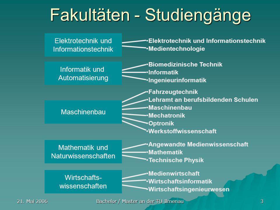 21. Mai 2006 Bachelor / Master an der TU Ilmenau 3 Fakultäten - Studiengänge Elektrotechnik und Informationstechnik Medientechnologie Biomedizinische