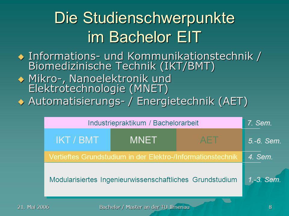 21. Mai 2006 Bachelor / Master an der TU Ilmenau 8 Industriepraktikum / Bachelorarbeit Die Studienschwerpunkte im Bachelor EIT Informations- und Kommu