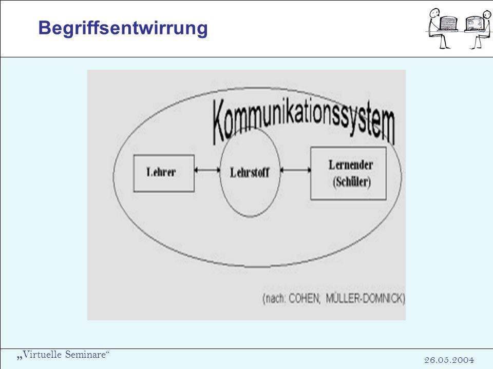 Virtuelle Seminare 26.05.2004 Begriffsentwirrung