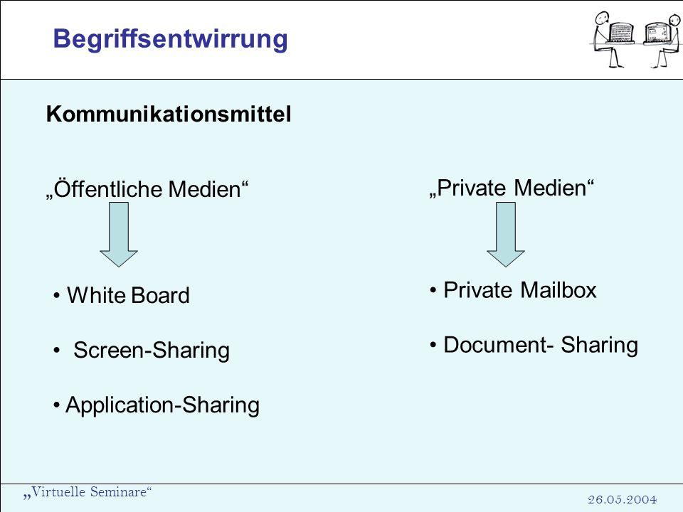 Virtuelle Seminare 26.05.2004 Begriffsentwirrung Kommunikationsmittel Öffentliche Medien Private Medien White Board Screen-Sharing Application-Sharing