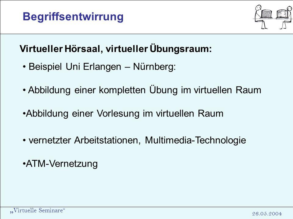 Virtuelle Seminare 26.05.2004 Begriffsentwirrung Virtueller Hörsaal, virtueller Übungsraum: Beispiel Uni Erlangen – Nürnberg: Abbildung einer komplett