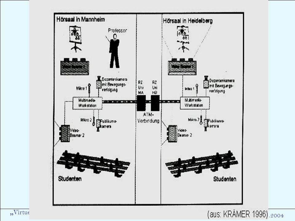 Virtuelle Seminare 26.05.2004