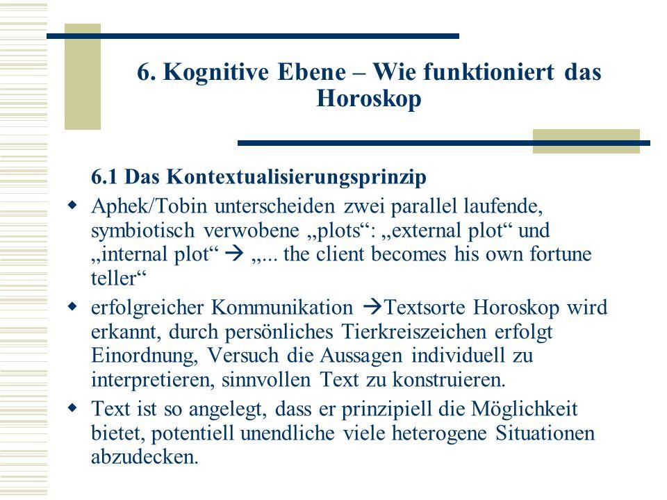 6. Kognitive Ebene – Wie funktioniert das Horoskop 6.1 Das Kontextualisierungsprinzip Aphek/Tobin unterscheiden zwei parallel laufende, symbiotisch ve