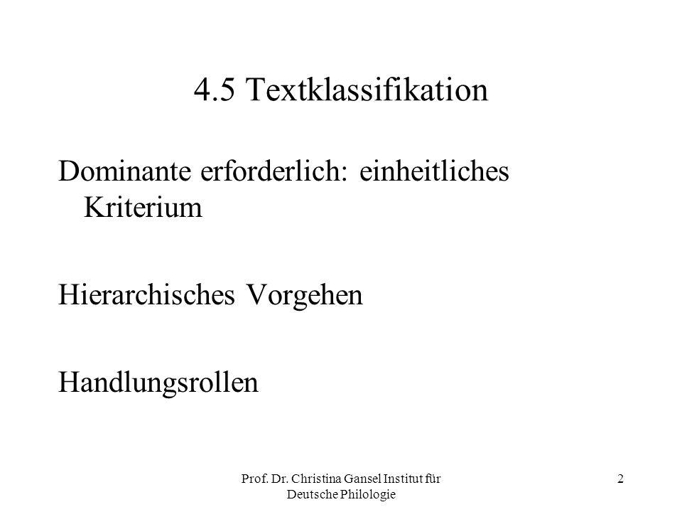 Prof. Dr. Christina Gansel Institut für Deutsche Philologie 2 4.5 Textklassifikation Dominante erforderlich: einheitliches Kriterium Hierarchisches Vo