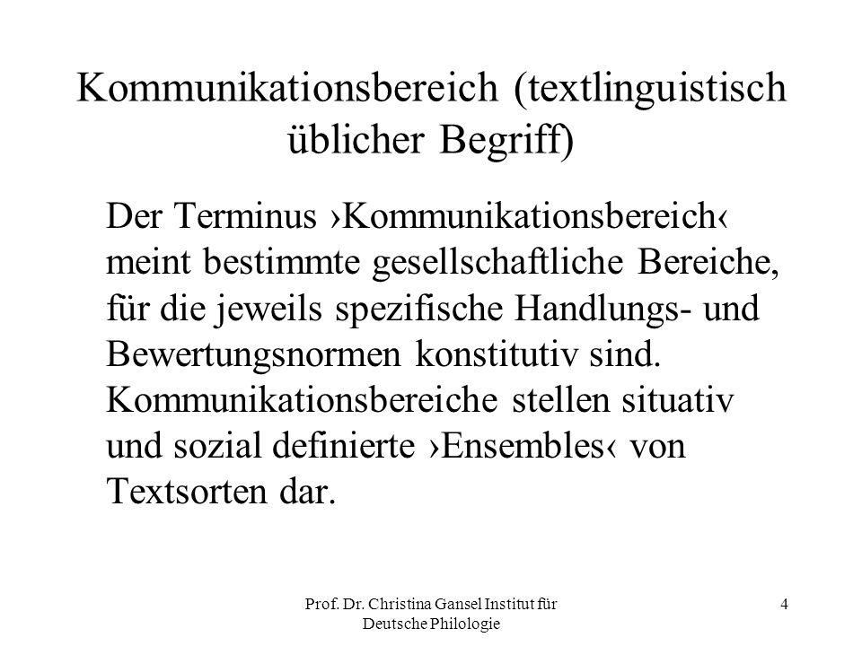 Prof. Dr. Christina Gansel Institut für Deutsche Philologie 4 Kommunikationsbereich (textlinguistisch üblicher Begriff) Der Terminus Kommunikationsber