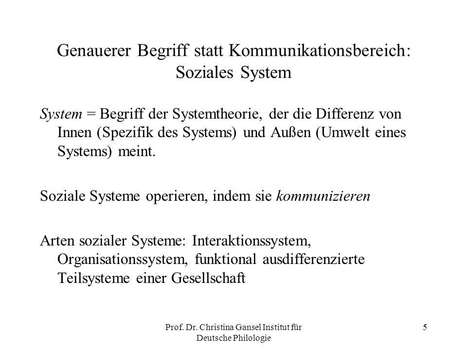 Prof. Dr. Christina Gansel Institut für Deutsche Philologie 5 Genauerer Begriff statt Kommunikationsbereich: Soziales System System = Begriff der Syst