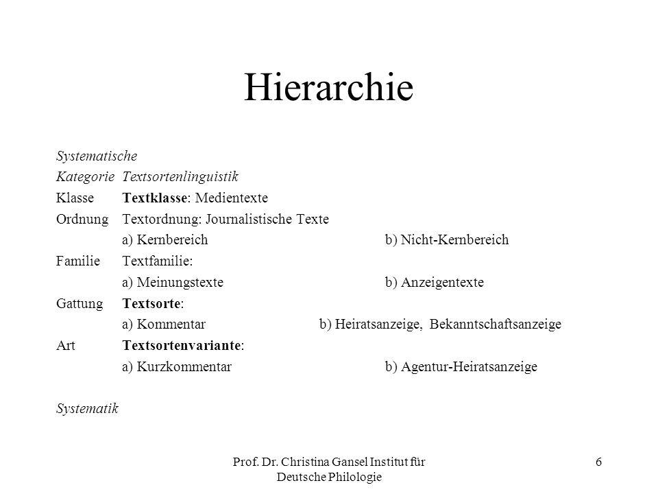 Prof. Dr. Christina Gansel Institut für Deutsche Philologie 6 Hierarchie Systematische KategorieTextsortenlinguistik KlasseTextklasse: Medientexte Ord