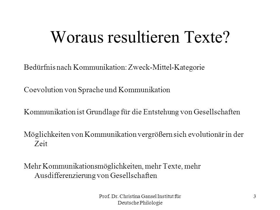 Prof.Dr. Christina Gansel Institut für Deutsche Philologie 3 Woraus resultieren Texte.