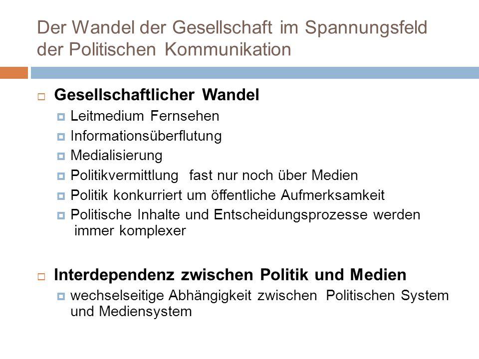 Interdependenz Politische System Öffentlichkeit / die Wähler Mediensystem Pol.