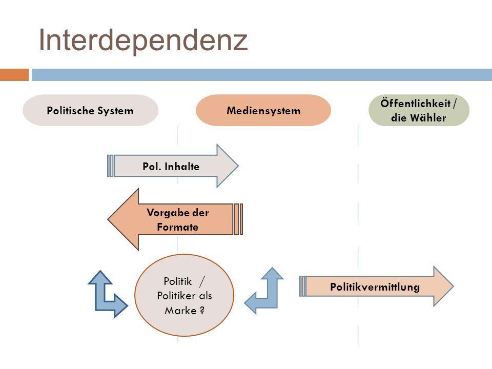 Kandidatenorientierung Kandidatenimages Kanzlerpräferenz Sympathieskalometer
