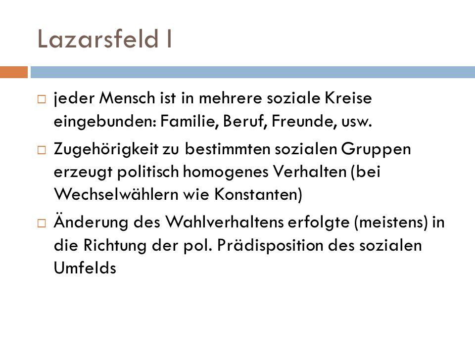 Lazarsfeld I jeder Mensch ist in mehrere soziale Kreise eingebunden: Familie, Beruf, Freunde, usw. Zugehörigkeit zu bestimmten sozialen Gruppen erzeug