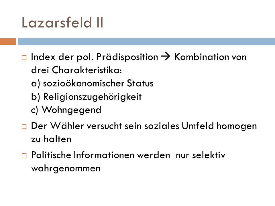 Lazarsfeld II Index der pol. Prädisposition Kombination von drei Charakteristika: a) sozioökonomischer Status b) Religionszugehörigkeit c) Wohngegend