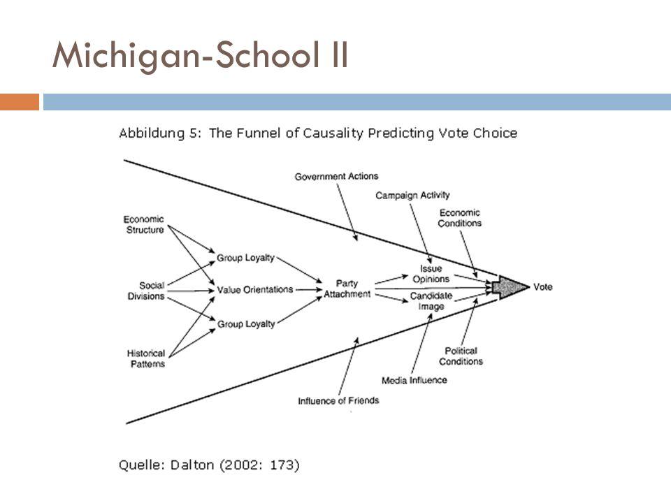 Michigan-School II