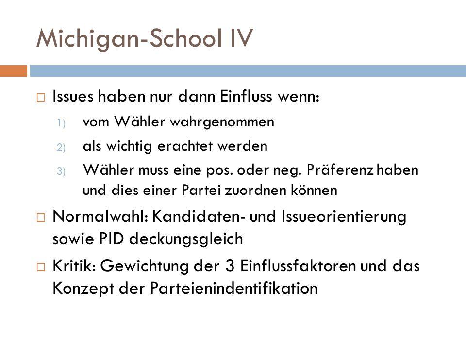 Michigan-School IV Issues haben nur dann Einfluss wenn: 1) vom Wähler wahrgenommen 2) als wichtig erachtet werden 3) Wähler muss eine pos.