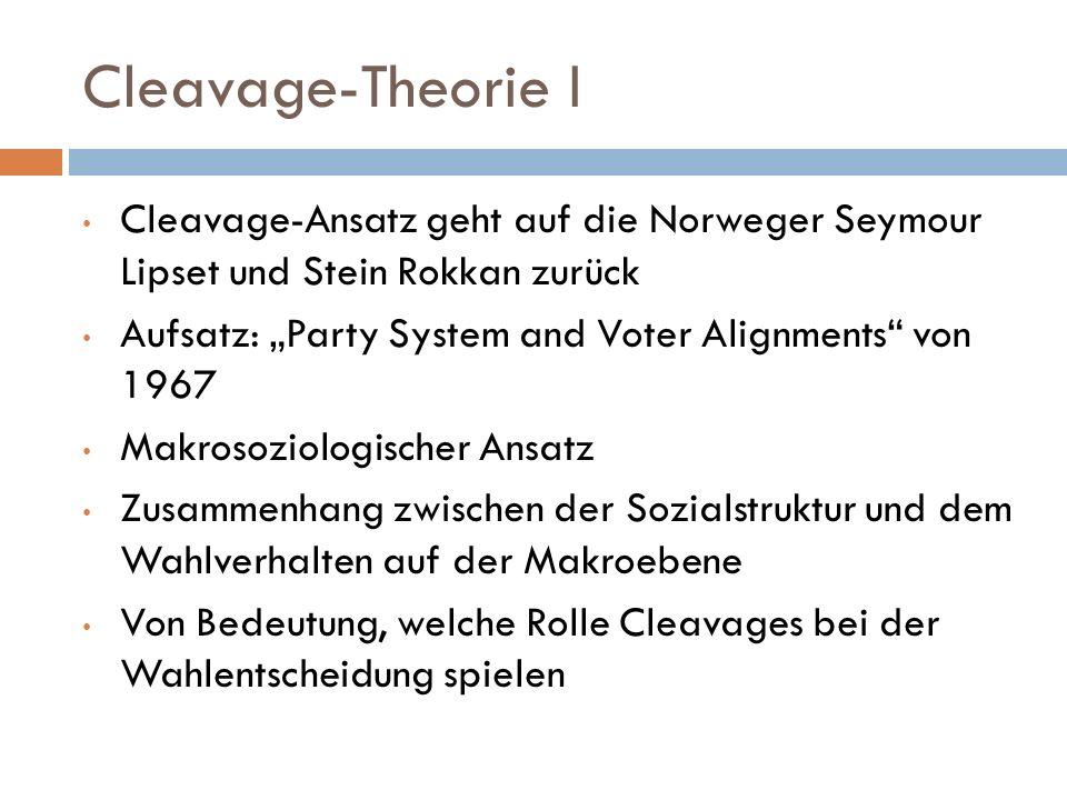 Cleavage-Theorie I Cleavage-Ansatz geht auf die Norweger Seymour Lipset und Stein Rokkan zurück Aufsatz: Party System and Voter Alignments von 1967 Makrosoziologischer Ansatz Zusammenhang zwischen der Sozialstruktur und dem Wahlverhalten auf der Makroebene Von Bedeutung, welche Rolle Cleavages bei der Wahlentscheidung spielen