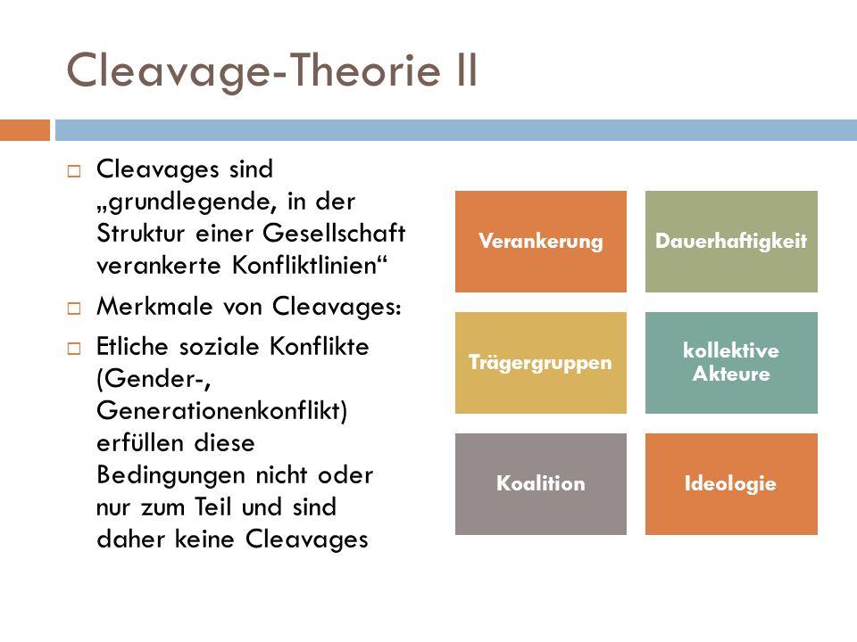 Cleavage-Theorie II Cleavages sind grundlegende, in der Struktur einer Gesellschaft verankerte Konfliktlinien Merkmale von Cleavages: Etliche soziale Konflikte (Gender-, Generationenkonflikt) erfüllen diese Bedingungen nicht oder nur zum Teil und sind daher keine Cleavages VerankerungDauerhaftigkeit Trägergruppen kollektive Akteure KoalitionIdeologie
